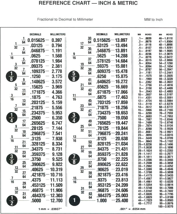 Morse Code Lines Chart - Metric Conversion Chart English to Metric English